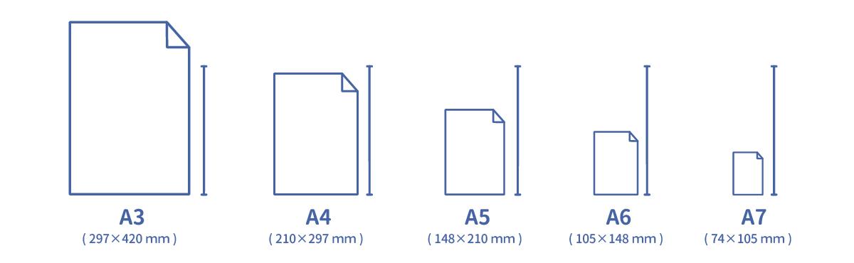 A3尺寸多大_A4尺寸多大_A5尺寸多大_A6尺寸多大_A7尺寸多大_常用紙張尺寸指南