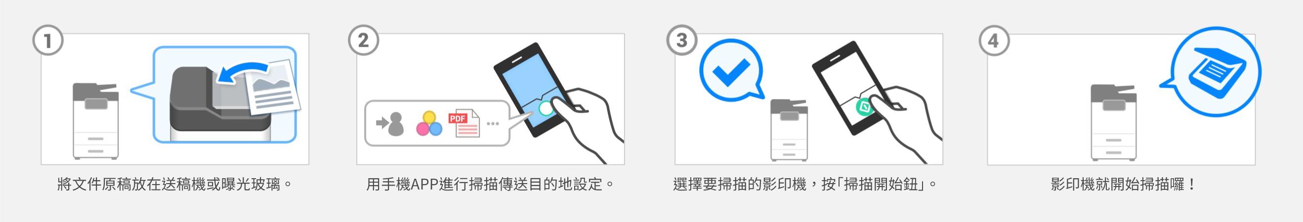 零接觸_辦公室設備_影印機掃描_影印機APP_RICOH Smart Device Connector
